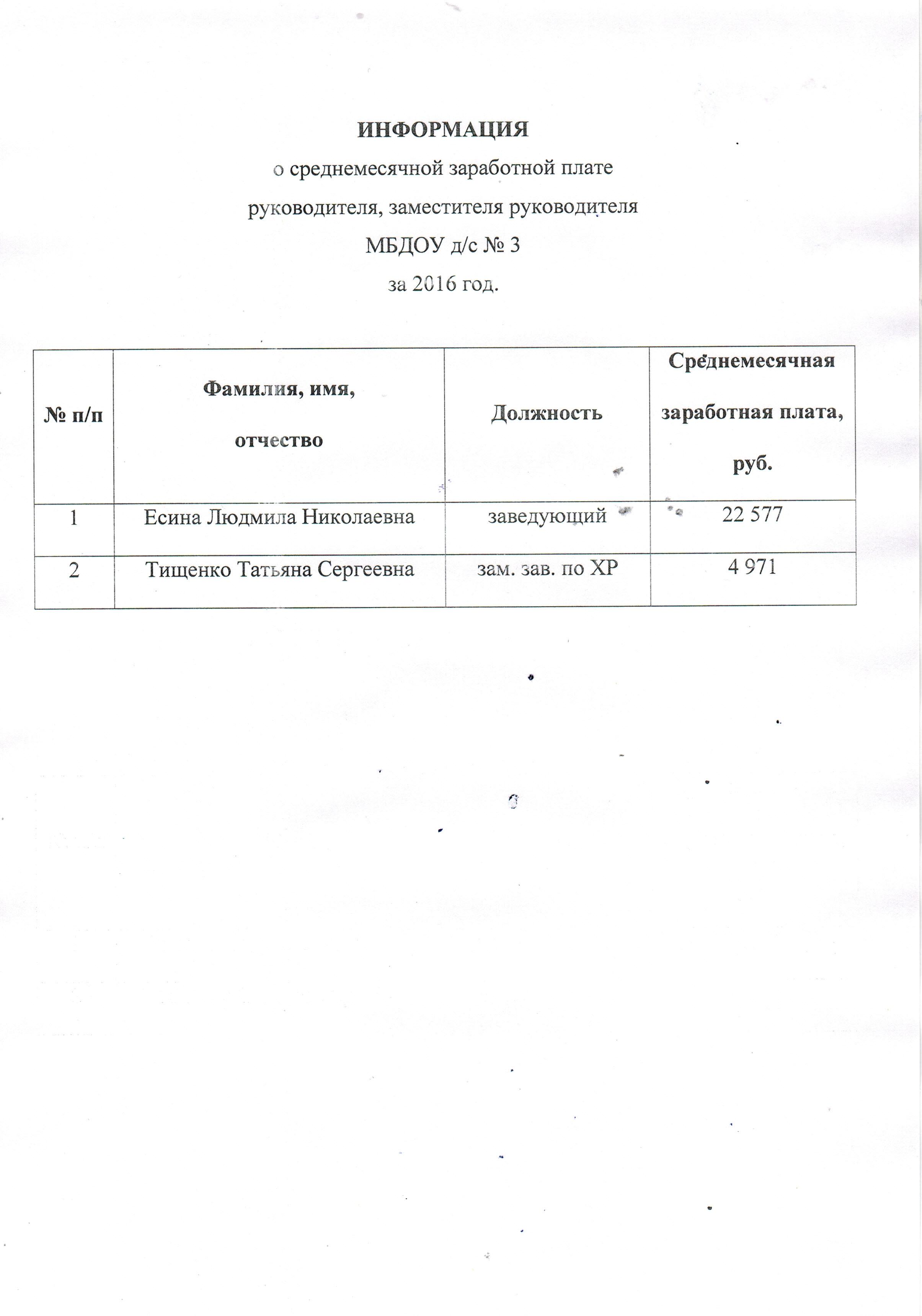 информация о средней з.п